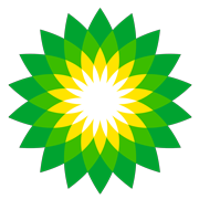 BP Nederland